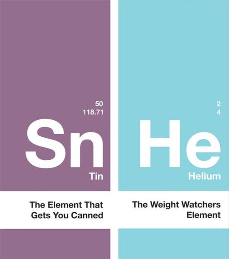 One Big Element Shopping List Notebook